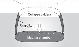 Sketch of ring dike.jpg
